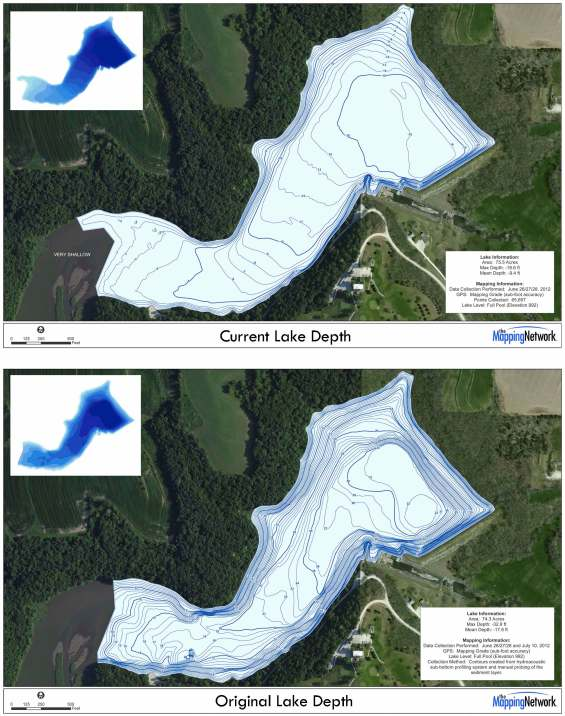 Current and Original Lake Depth